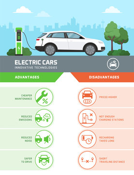Electric cars advantages and disadvantages infographic