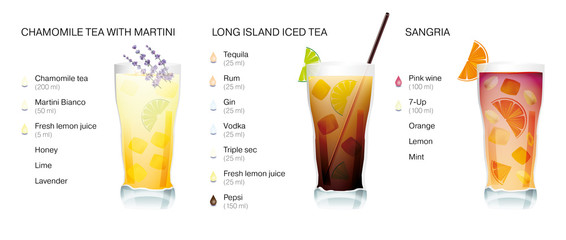 Set of alcoholic cocktails with description on a white background. Long island iced tea cocktail, sangria and chamomile tea. Vector illustration.