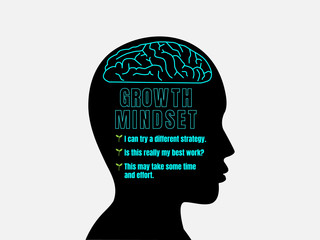 Human head with brain inside. Growth mindset. positive growth. Green Neon text over White Background.