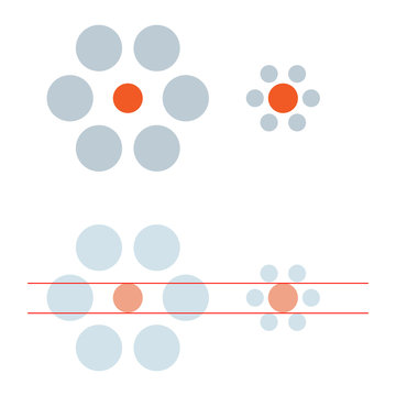 Ebbinghaus illusion. The two orange circles are exactly the same size.