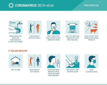 Coronavirus 2019-nCoV disease prevention infographic