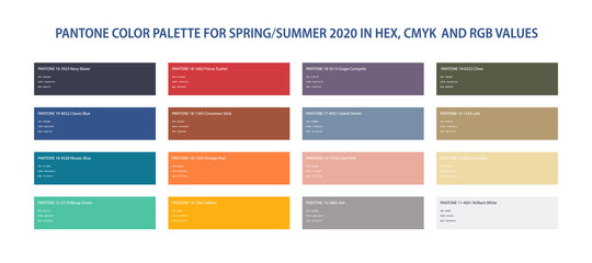 Pantone color palette for spring, summer 2020 in HEX, CMYK, RGB values. Set of pantone year color for fashion, home, interiors design, vector illustration. Pantone color swatch trend. Fototapete