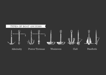 Wall Mural - Types of boat anchors