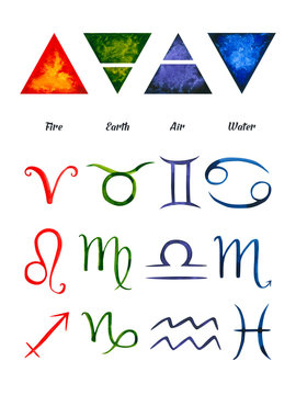 Set of watercolor zodiac signs and natural elements. Hand drawn illustration is isolated on white. Painted symbols are perfect for astrologer, astrological forecast, horoscope design, interior poster