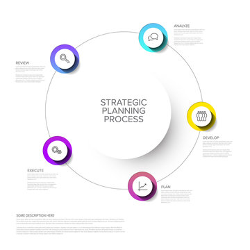 Vector Strategic planning process diagram concept