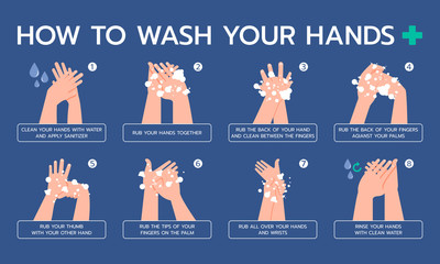 Infographic illustration about how to properly wash your hands, hygienic, Prevent virus. Flat design