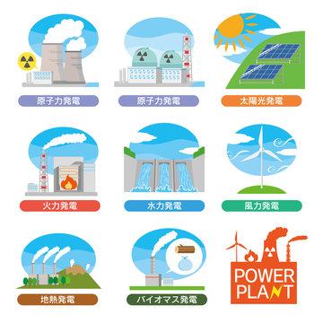 発電所 発電 電気 設備 施設 建物 セット