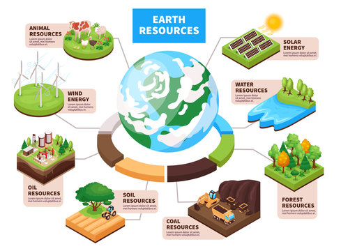 Earth Resources Isometric Infographics