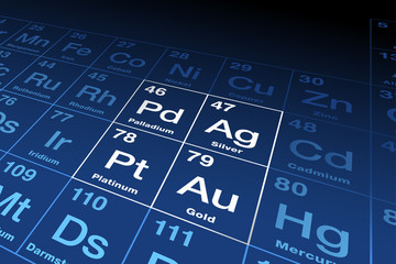 Precious metals on periodic table. Gold, silver, platinum and palladium, chemical elements with a high economic value, also used as currency. Symbols and atomic numbers. English illustration. Vector.