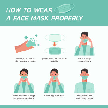 how to wear a face mask properly infographic concept, healthcare and medical about flu prevention, new normal, vector flat symbol icon, layout, template illustration in square design