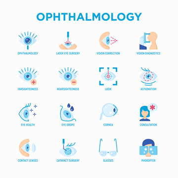Ophthalmology flat icons set: laser eye surgery, eye test, eye drops, contact lenses, cataract, astigmatism, phoropter, autorefractometer, farsightedness, nearsightedness. Vector illustration.