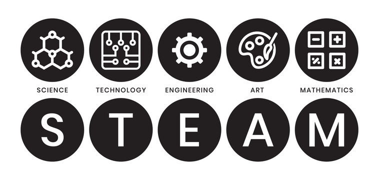 STEAM education - Science. Technology. Engineering. Art and Mathematics in flat vector illustration with word for apps or website.