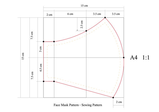 Face Mask Pattern - Sewing Pattern