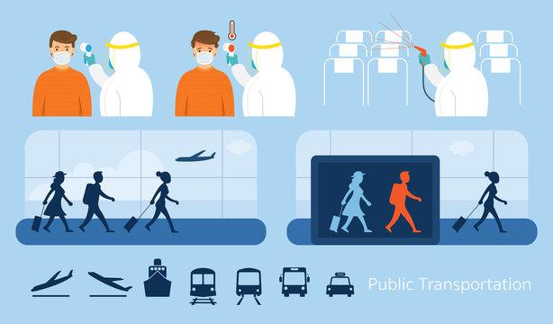 Airport or Public Transport, Preventive Measure for Covid-19 or Coronavirus