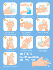 Hand washing steps instruction vector illustrations.