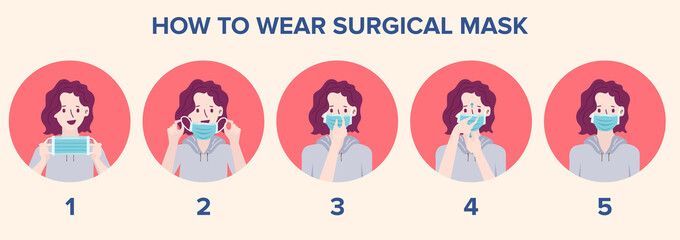 How to wear a mask correct. Women presenting the correct method of wearing a mask,To reduce the spread of germs, viruses and bacteria. Vector illustration in a flat style Fotobehang