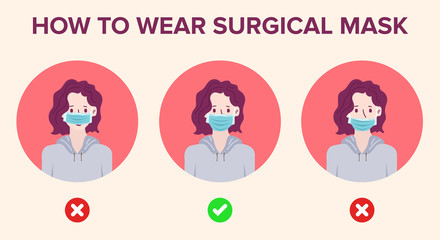 wearing the correct and wrong surgical mask. Vector Illustration Fotobehang
