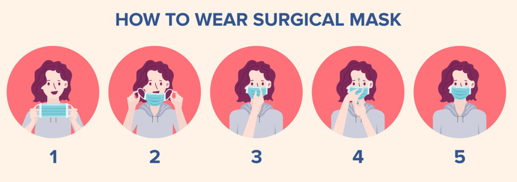 How to wear a mask correct. Women presenting the correct method of wearing a mask,To reduce the spread of germs, viruses and bacteria. Vector illustration in a flat style