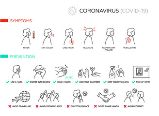 Symptoms and prevention Coronavirus COVID-19. Simple set of vector line icons. coronavirus_05