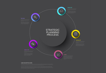 Strategic Planning Process Schema Infographic Layout