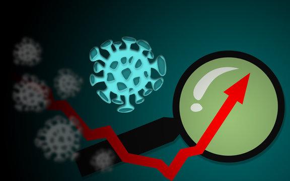 Economy recover after Corona virus