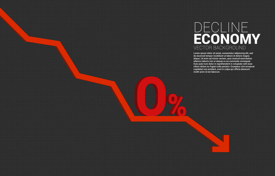 3D 0% interest with with down trend graph. Concept of decline economic and crisis bank policy.