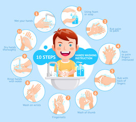 Boy shows the process of washing hands Vector illustration