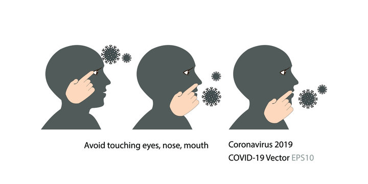 Covid-19 Virus protection by avoid touching eyes, nose, mouth. vector eps10.