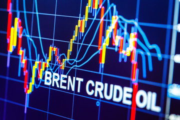 Data analyzing in commodities energy market: the charts and quotes on display. Brent crude oil...