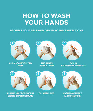 how to wash hands, Washing Hands Step 6 Campaign