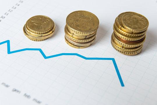 Stock exchange and money value performance