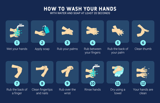 Infographic illustration of How to wash your hands with water and soap at least 20 seconds. How to wash your hands correctly for prevent virus. Step by step infographic illustration.
