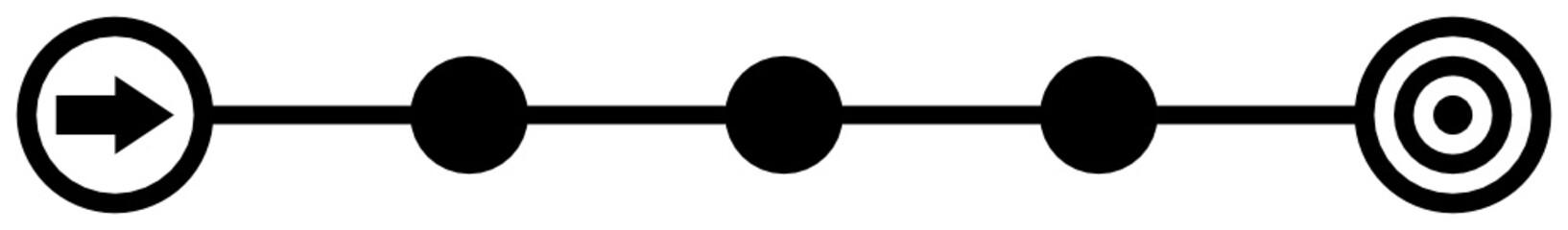 Start - Zwischenziele - Ziel