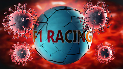Door stickers F1 Covid-19 virus and f1 racing, symbolized by viruses destroying word f1 racing to picture that coronavirus outbreak destroys f1 racing and leads to recession, 3d illustration