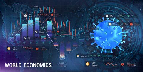 Cryptocurrency and coronavirus, pandemic impact on the cryptocurrency market. 3D virus bacterium with graphs and charts and indicators of the fall in the value of Bitcoin and other cryptocurrencies