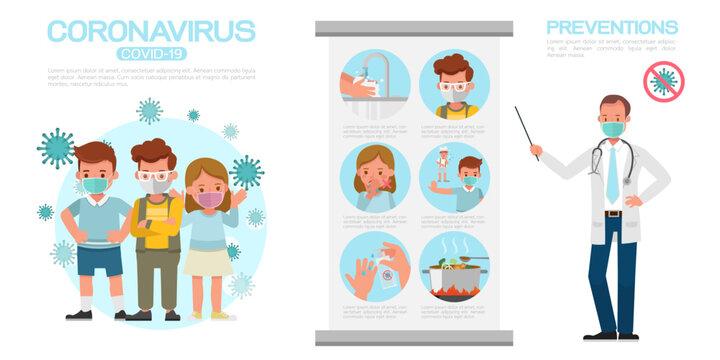 coronavirus infographic present by cartoon character vector design