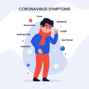 Coronavirus covid-19 symptoms infographic poster. sick people with fever and cough infected 2019-ncov virus vector flat illustration