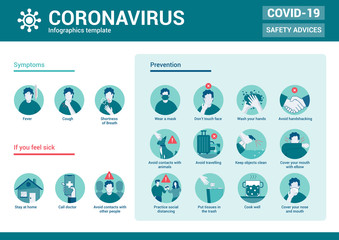 Fototapeta Flat Modern design Illustration of Coronavirus - Safety Advices obraz