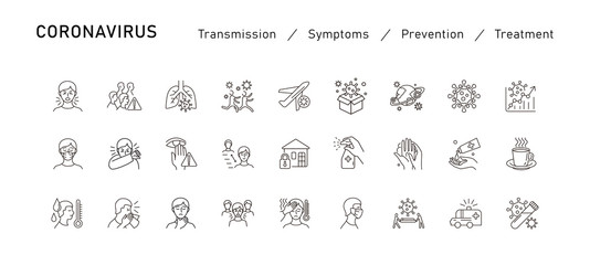 Fototapeta Set of Coronavirus Protection. Prevention of New epidemic 2019-nCoV icon set for infographic or website. Safety, health, remedies and prevention of viral diseases. Isolation. Vector obraz
