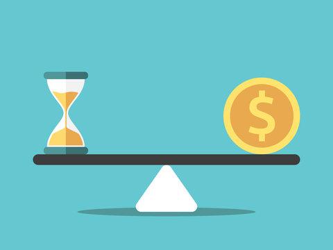 Time, money, balance, urgency