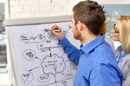 business, strategy and people concept - businessman drawing scheme on flipchart at office
