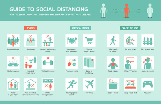 guide to social distancing infographic, healthcare and medical about virus protection and infection prevention, vector flat symbol icon, layout, template illustration in horizontal design