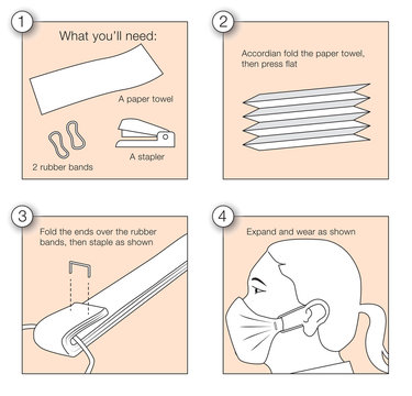A diagram that shows how to make a face mask from a paper towel  A graphic that addresses the corona virus.