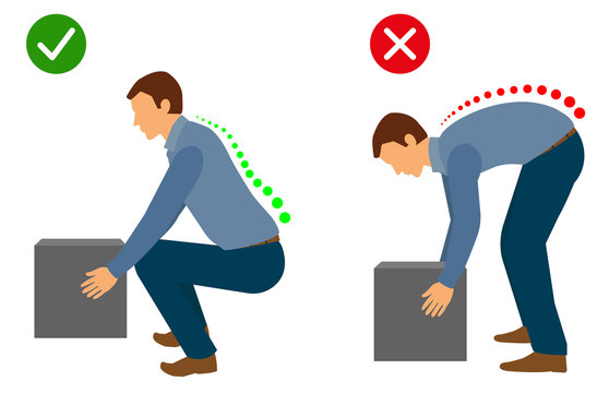 Ergonomics Correct posture to lift a heavy object