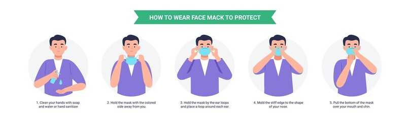 How to wear a mask. Man presenting the correct method of wearing a mask, to reduce the spread of germs, viruses, and bacteria. Vector illustration in a flat style isolated on white background. Fotobehang
