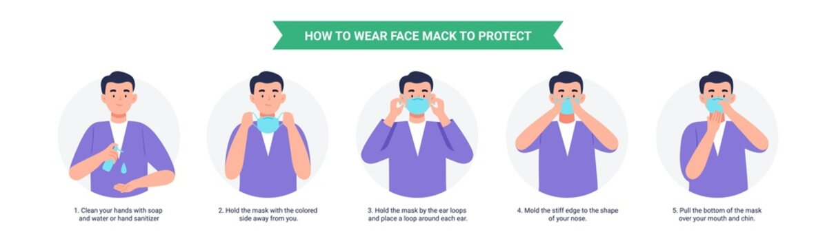 How to wear a mask. Man presenting the correct method of wearing a mask, to reduce the spread of germs, viruses, and bacteria. Vector illustration in a flat style isolated on white background.