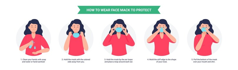 How to wear a mask. Woman presenting the correct method of wearing a mask, to reduce the spread of germs, viruses, and bacteria. Vector illustration in a flat style isolated on white background. Fotobehang
