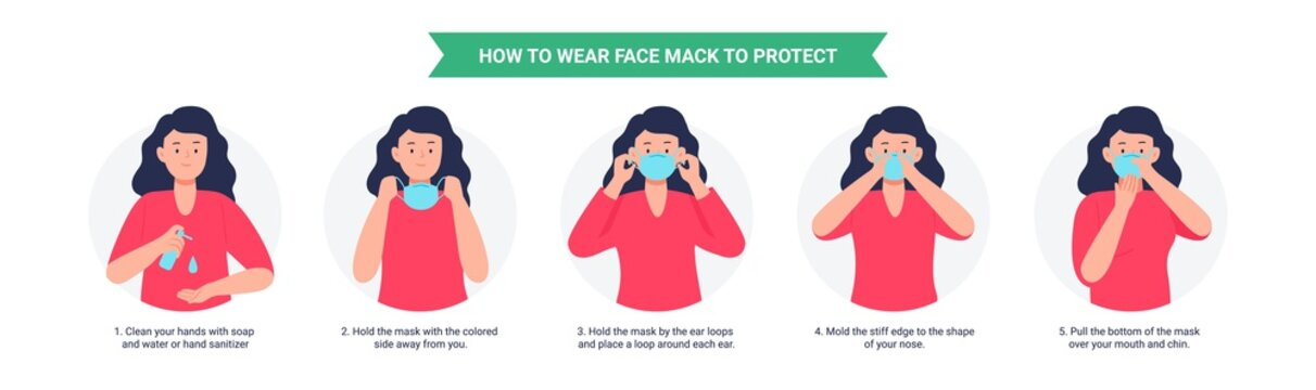 How to wear a mask. Woman presenting the correct method of wearing a mask, to reduce the spread of germs, viruses, and bacteria. Vector illustration in a flat style isolated on white background.