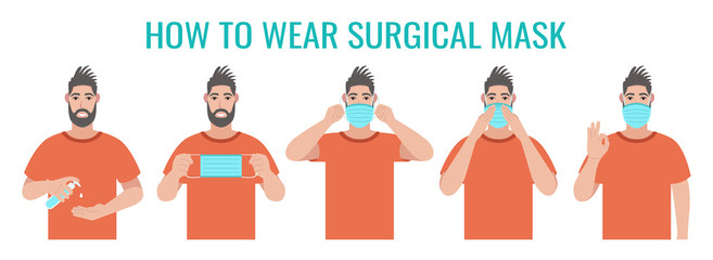 Infographic about how to wear surgical mask correct. Prevent virus. Vector illustration in cartoon style. Fotobehang