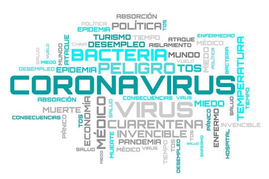 Coronavirus turquoise word cloud on spanish language background